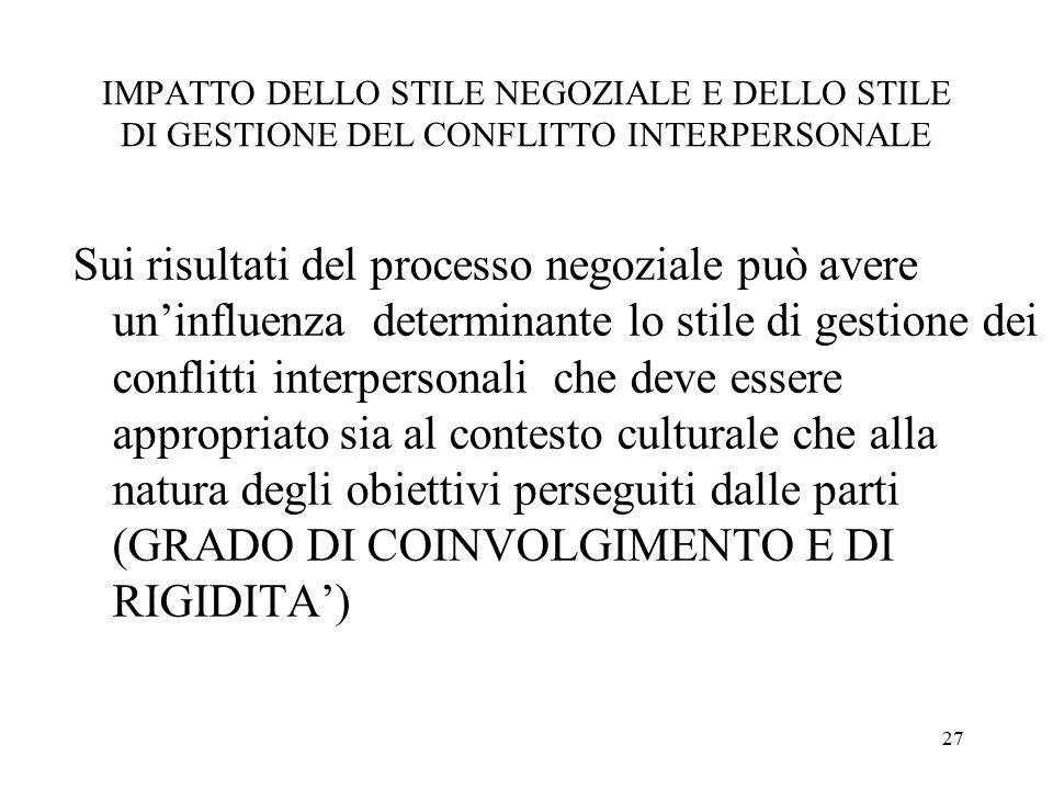 IMPATTO DELLO STILE NEGOZIALE E DELLO STILE DI GESTIONE DEL CONFLITTO INTERPERSONALE