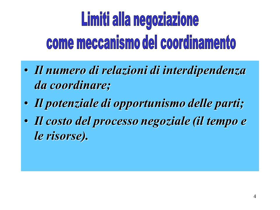 Il numero di relazioni di interdipendenza da coordinare;