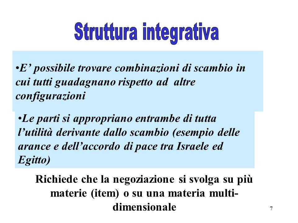 Struttura integrativa