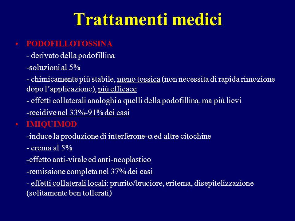 Trattamenti medici PODOFILLOTOSSINA - derivato della podofillina