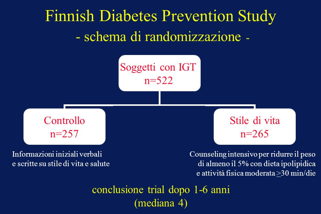 Finnish Diabetes Prevention Study - schema di randomizzazione -