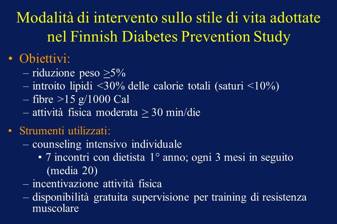 Modalità di intervento sullo stile di vita adottate nel Finnish Diabetes Prevention Study
