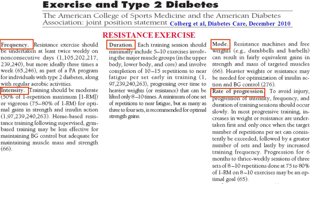 Colberg et al, Diabetes Care, December 2010