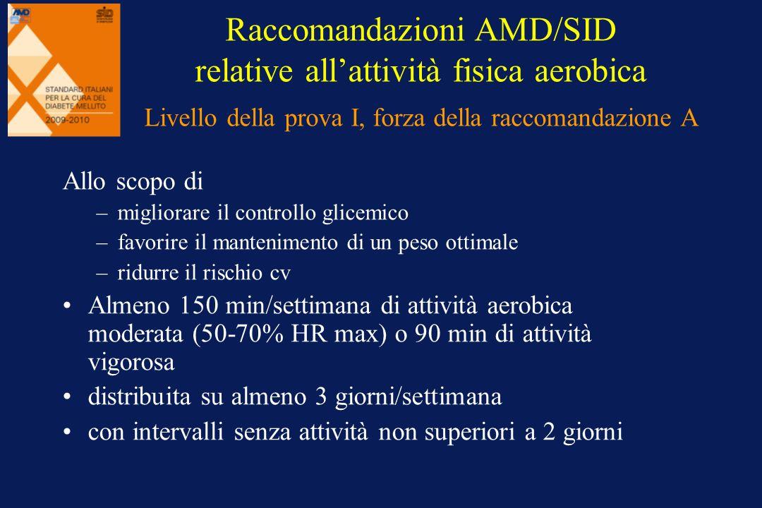 Raccomandazioni AMD/SID relative all'attività fisica aerobica Livello della prova I, forza della raccomandazione A