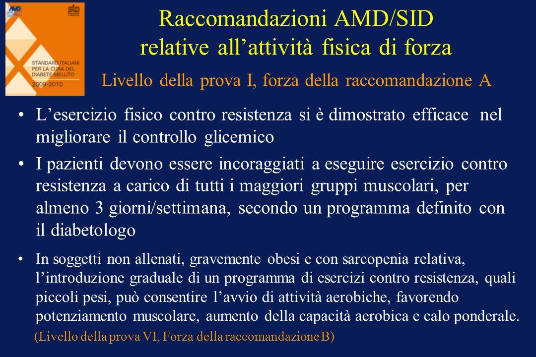 Raccomandazioni AMD/SID relative all'attività fisica di forza Livello della prova I, forza della raccomandazione A