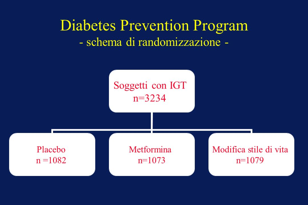Diabetes Prevention Program - schema di randomizzazione -