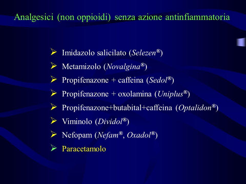 Analgesici (non oppioidi) senza azione antinfiammatoria
