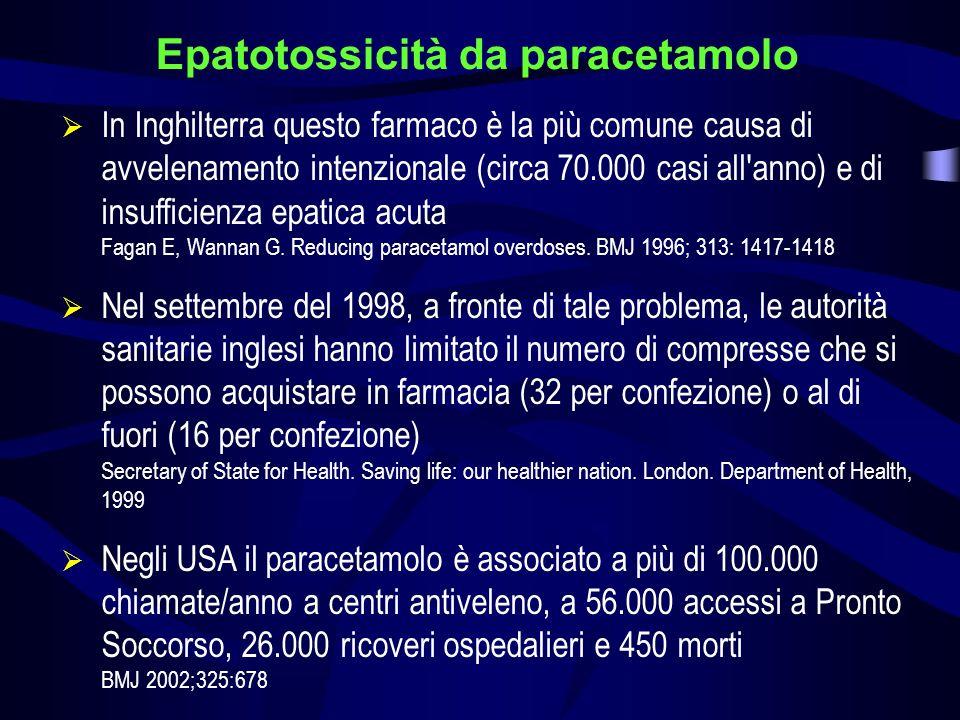 Epatotossicità da paracetamolo