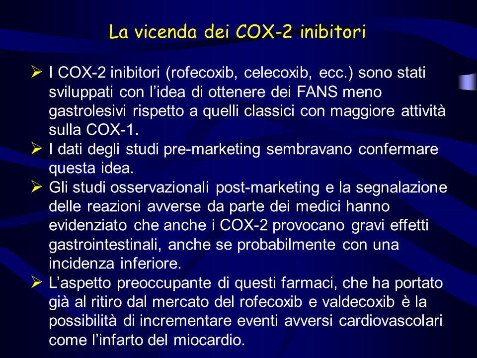 La vicenda dei COX-2 inibitori