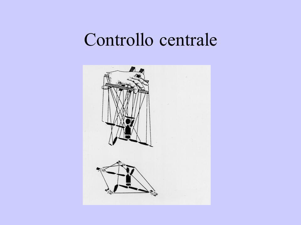 Controllo centrale