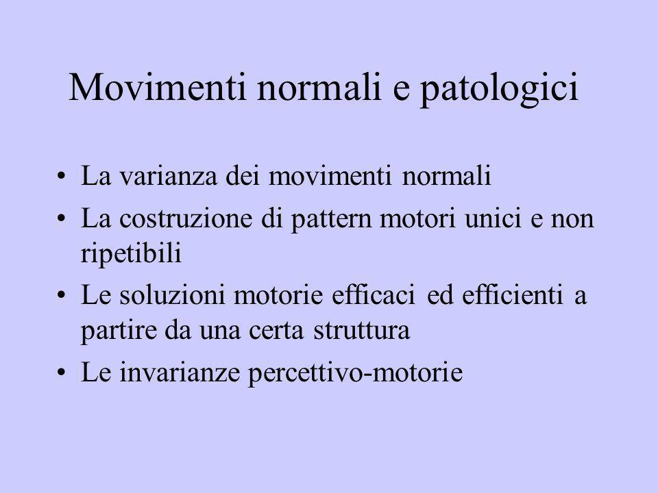 Movimenti normali e patologici