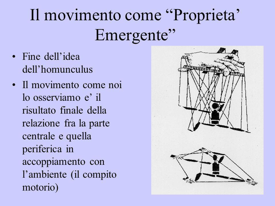Il movimento come Proprieta' Emergente