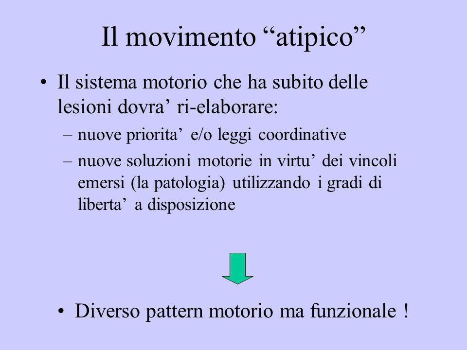 Il movimento atipico