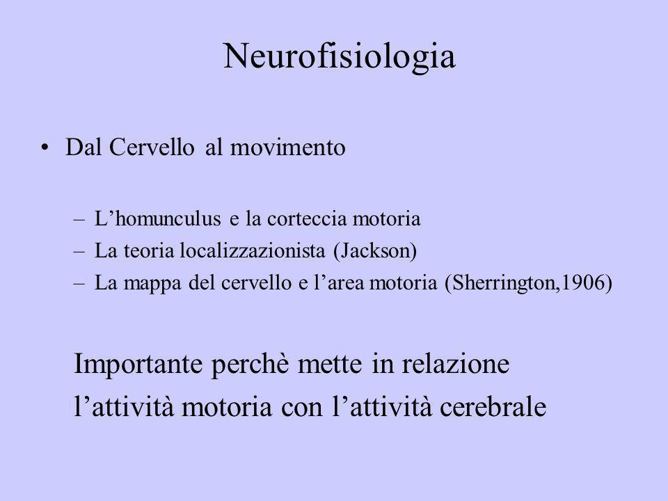 Neurofisiologia Importante perchè mette in relazione