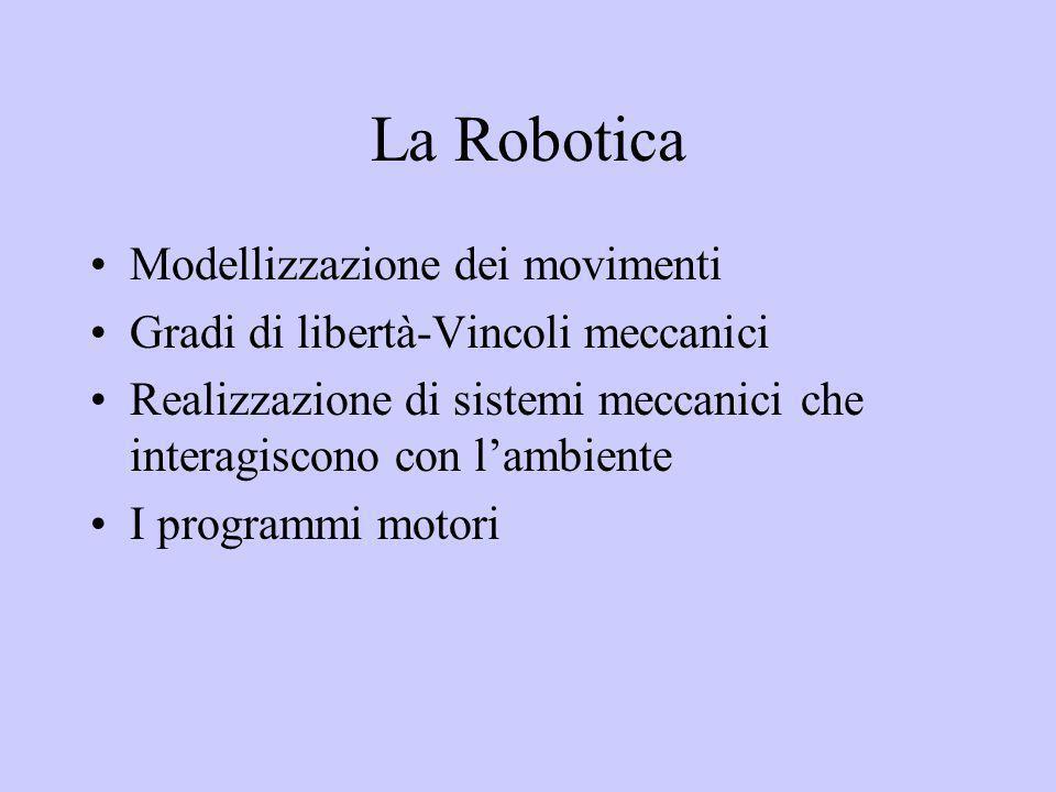 La Robotica Modellizzazione dei movimenti