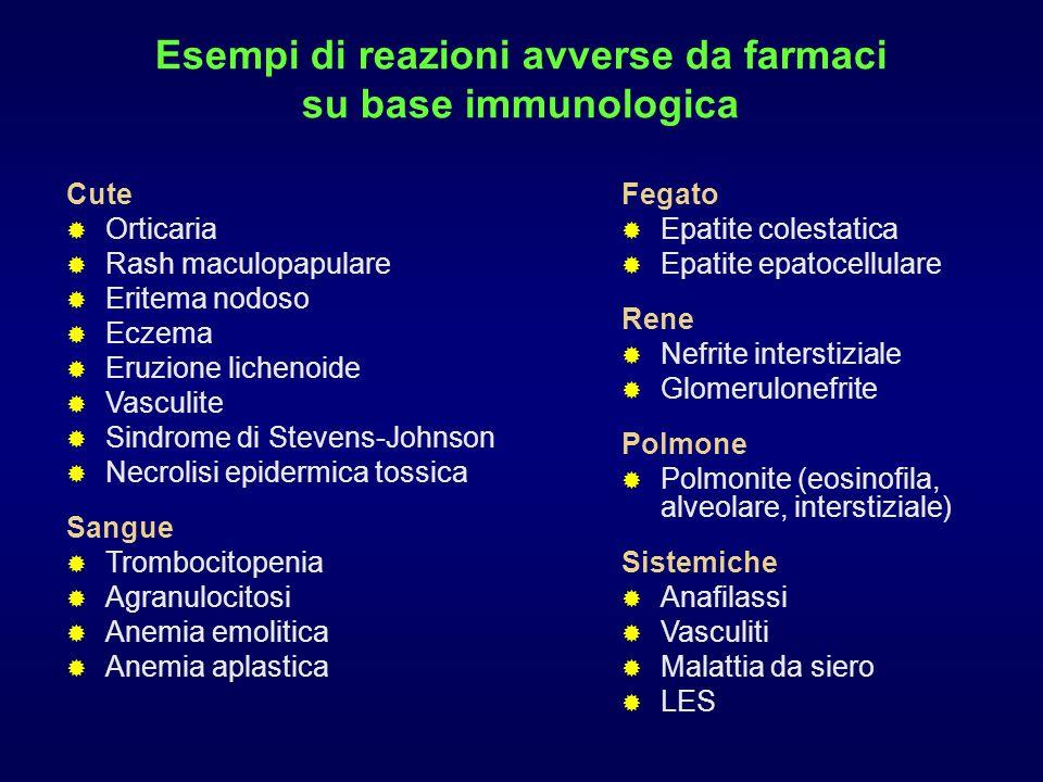 Esempi di reazioni avverse da farmaci su base immunologica