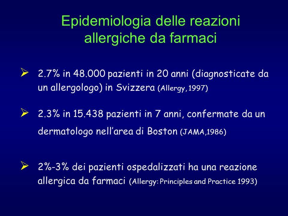 Epidemiologia delle reazioni allergiche da farmaci