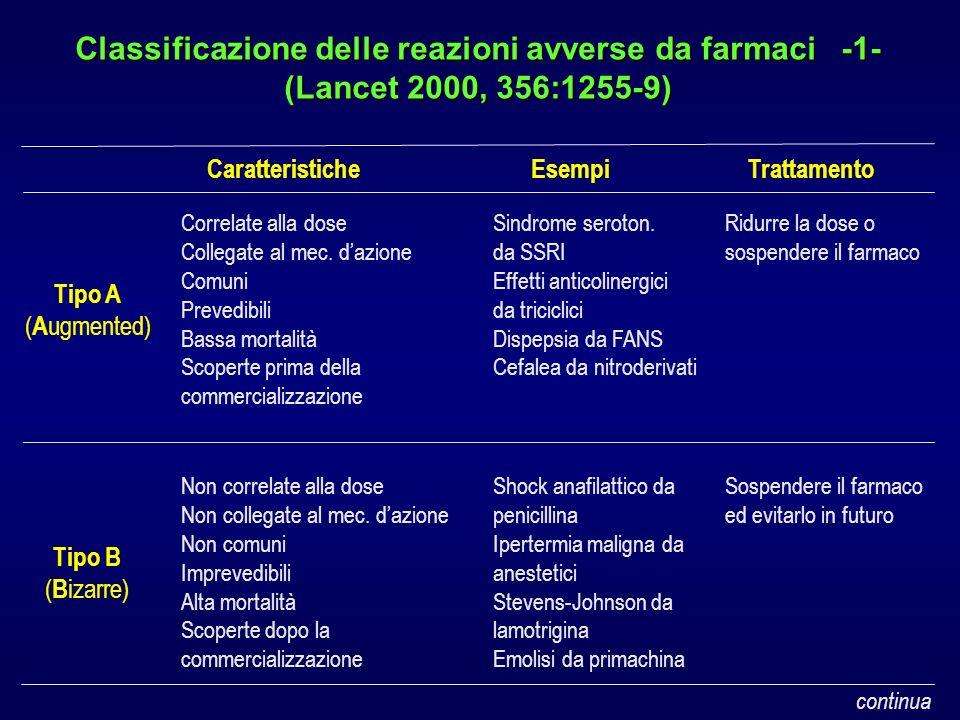 Classificazione delle reazioni avverse da farmaci -1-