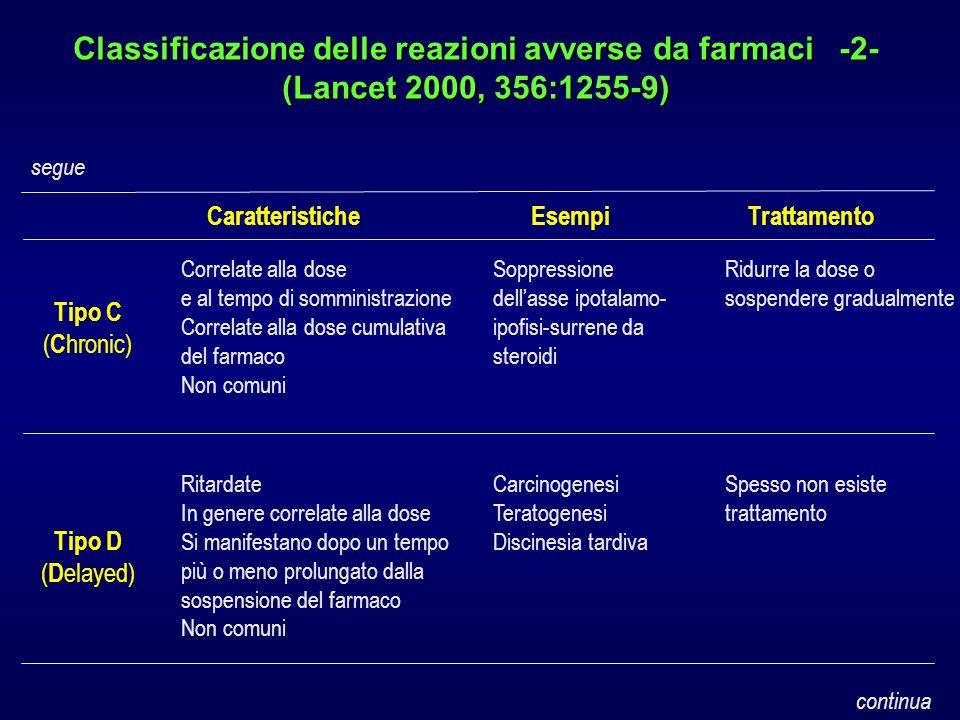 Classificazione delle reazioni avverse da farmaci -2-