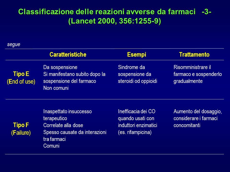 Classificazione delle reazioni avverse da farmaci -3-