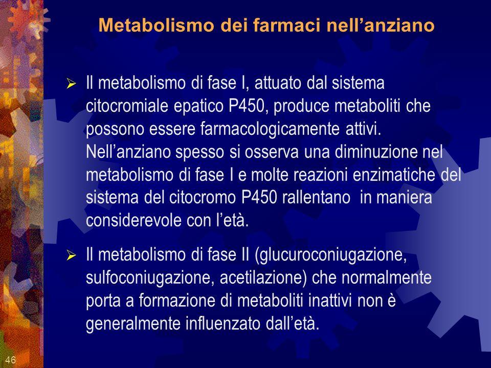 Metabolismo dei farmaci nell'anziano