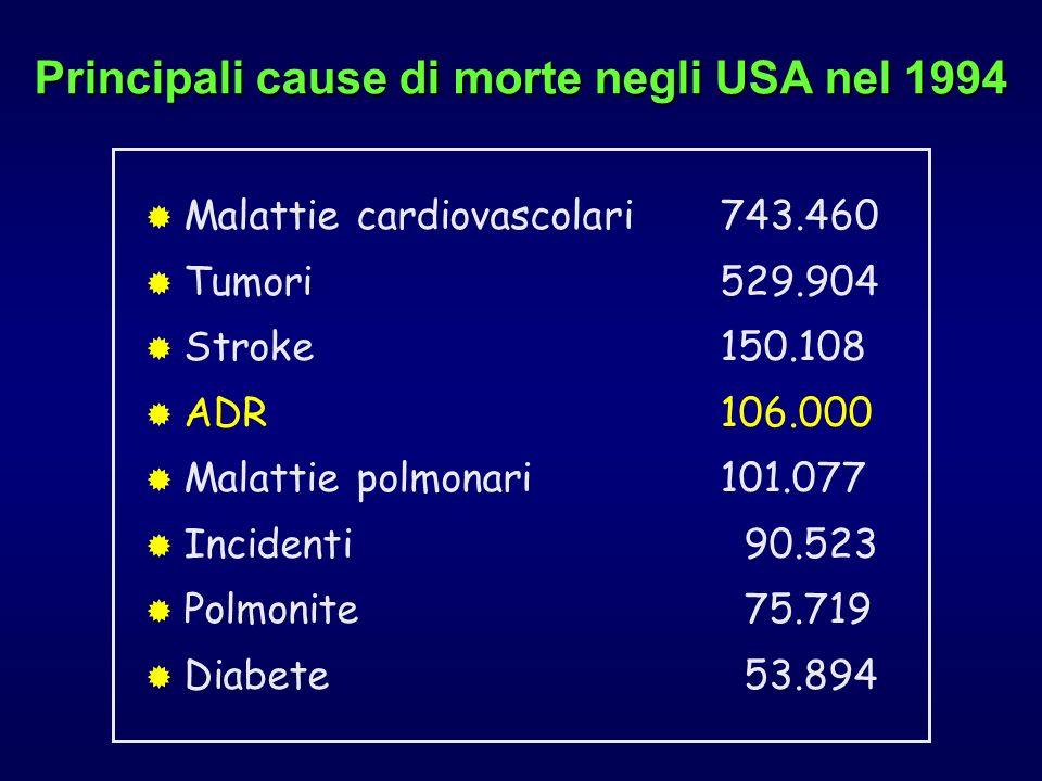Principali cause di morte negli USA nel 1994