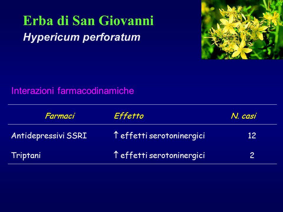 Erba di San Giovanni Hypericum perforatum Interazioni farmacodinamiche