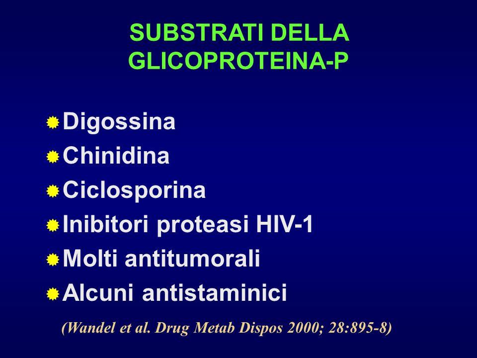 SUBSTRATI DELLA GLICOPROTEINA-P