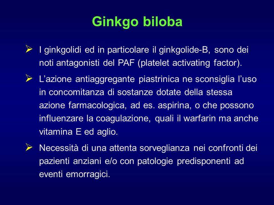 Ginkgo bilobaI ginkgolidi ed in particolare il ginkgolide-B, sono dei noti antagonisti del PAF (platelet activating factor).