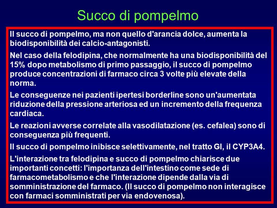 Succo di pompelmo Il succo di pompelmo, ma non quello d arancia dolce, aumenta la biodisponibilità dei calcio-antagonisti.