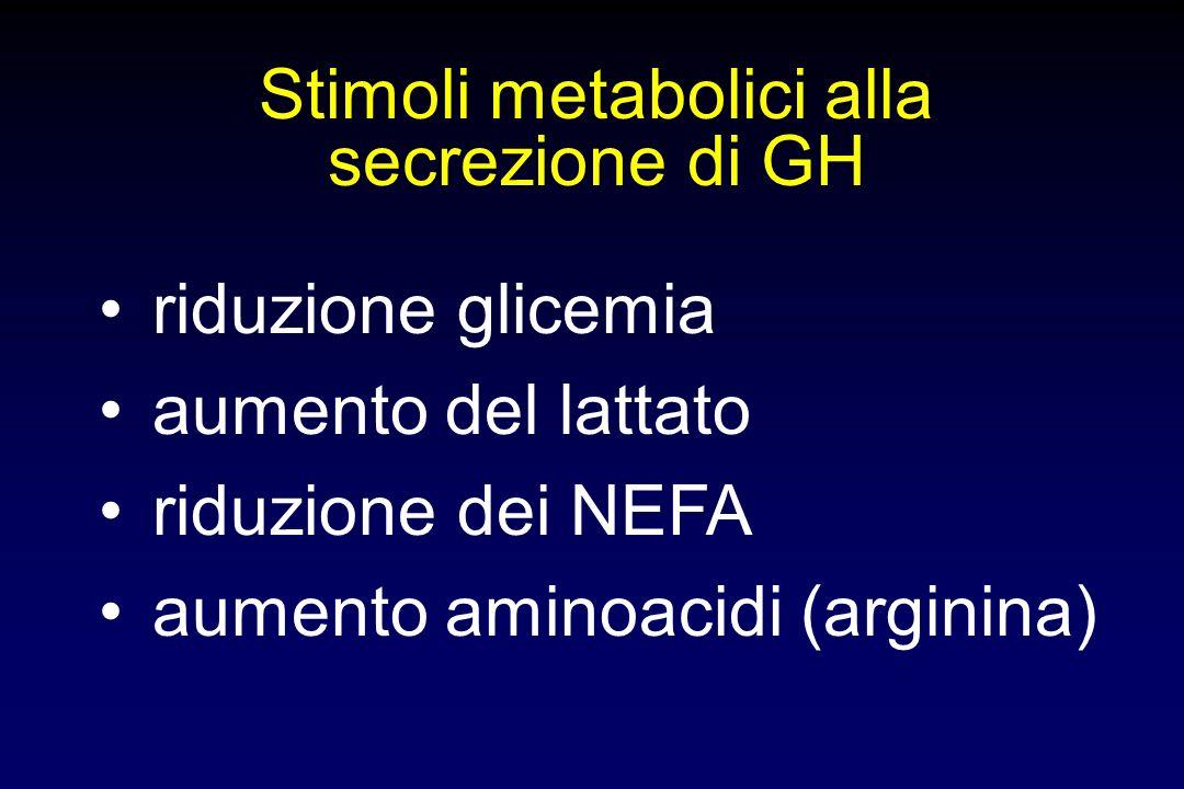 Stimoli metabolici alla secrezione di GH
