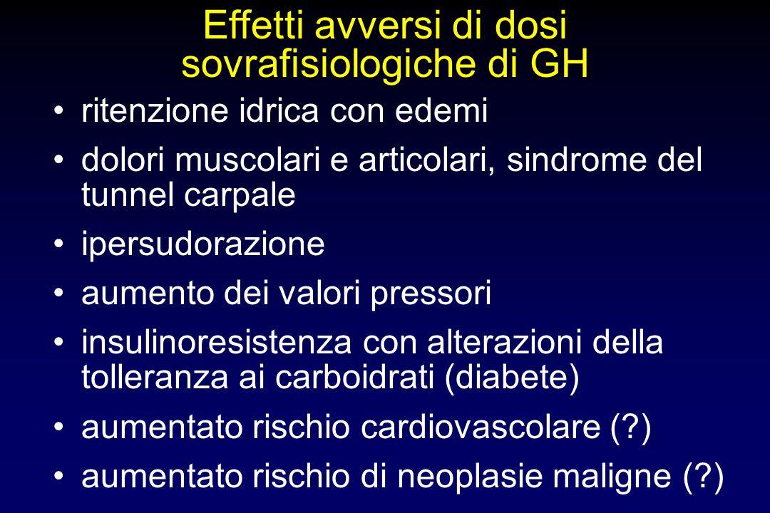 Effetti avversi di dosi sovrafisiologiche di GH