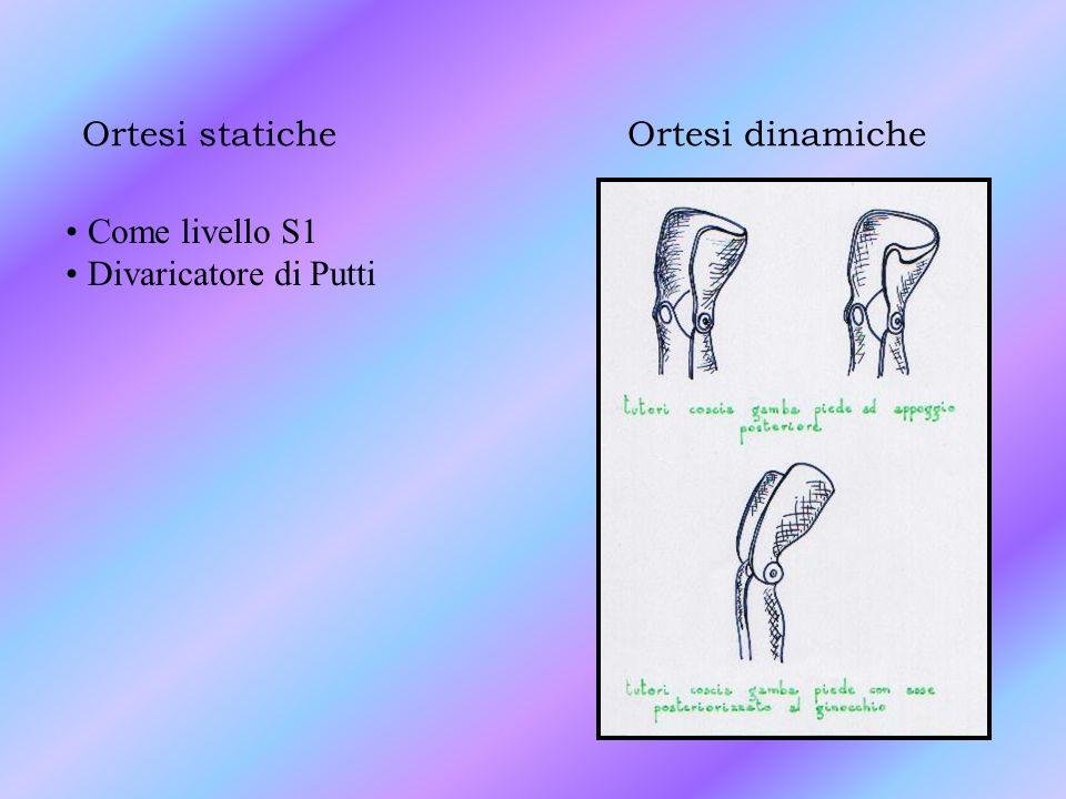 Ortesi statiche Ortesi dinamiche Come livello S1 Divaricatore di Putti
