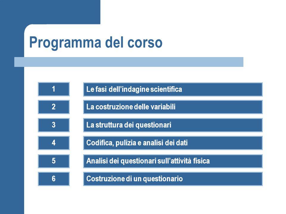 Programma del corso Le fasi dell'indagine scientifica 1 2
