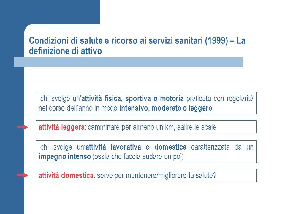 Condizioni di salute e ricorso ai servizi sanitari (1999) – La definizione di attivo