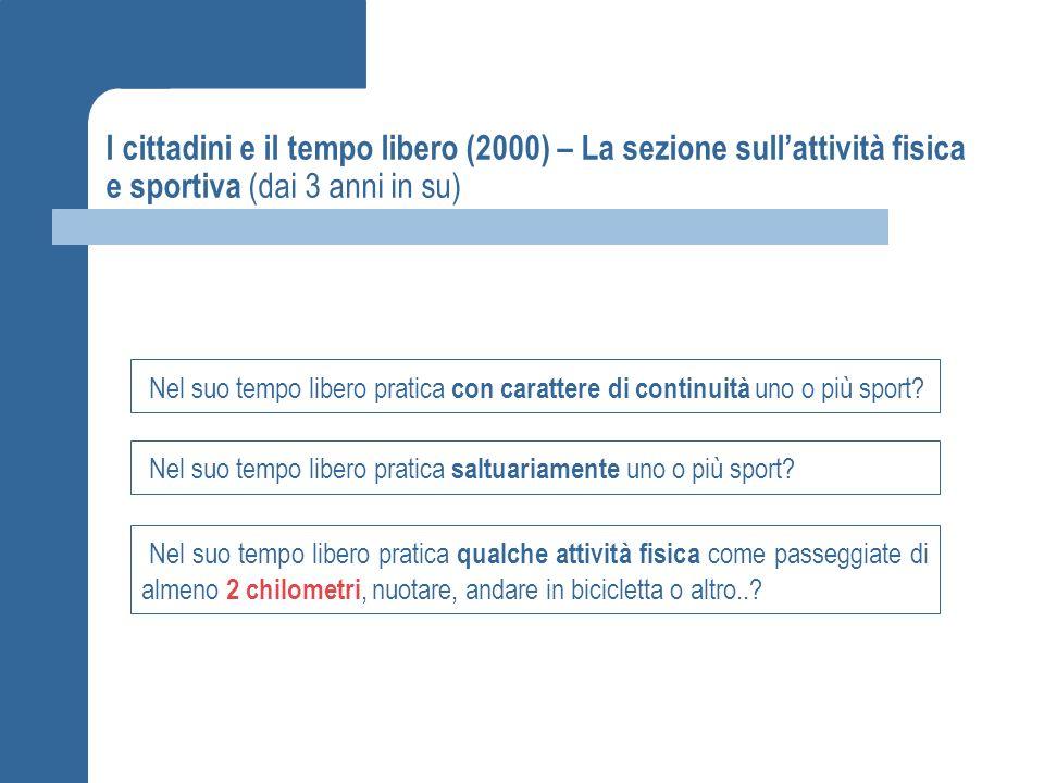 I cittadini e il tempo libero (2000) – La sezione sull'attività fisica e sportiva (dai 3 anni in su)