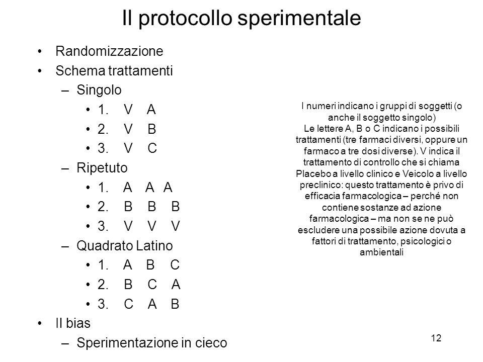CHIAMULERA METODI DELLA RICERCA BIOMEDICA....