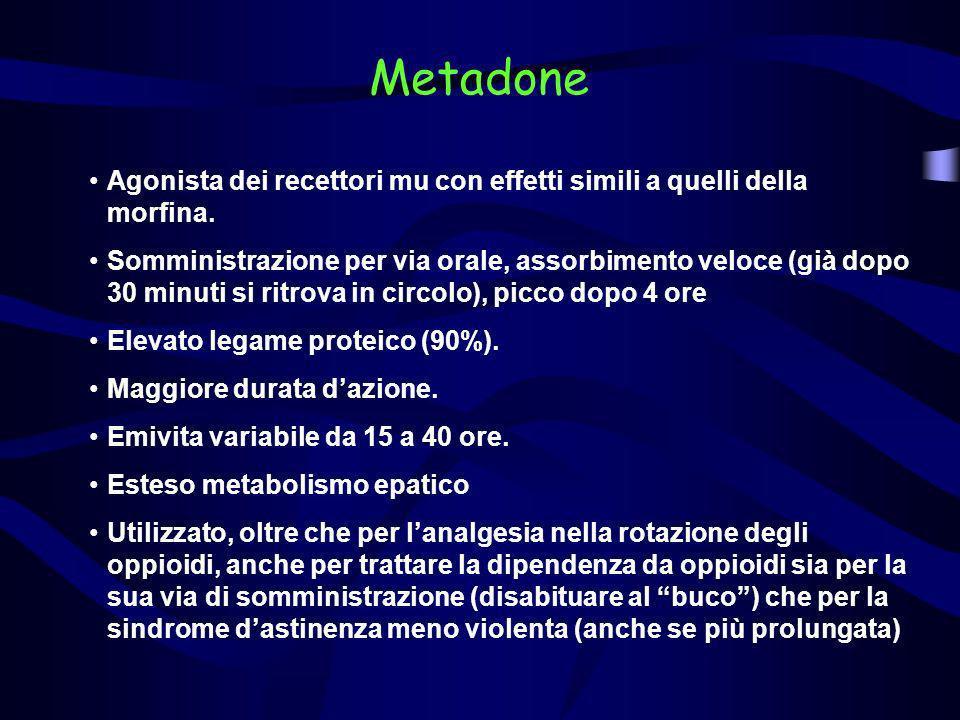 Metadone Agonista dei recettori mu con effetti simili a quelli della morfina.