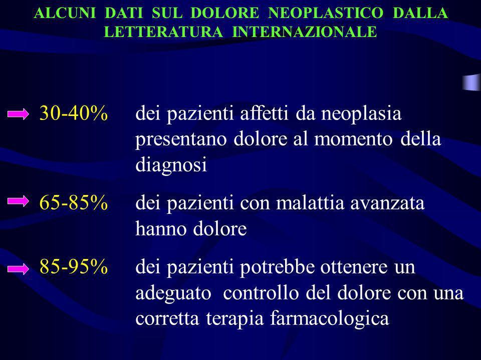 ALCUNI DATI SUL DOLORE NEOPLASTICO DALLA LETTERATURA INTERNAZIONALE