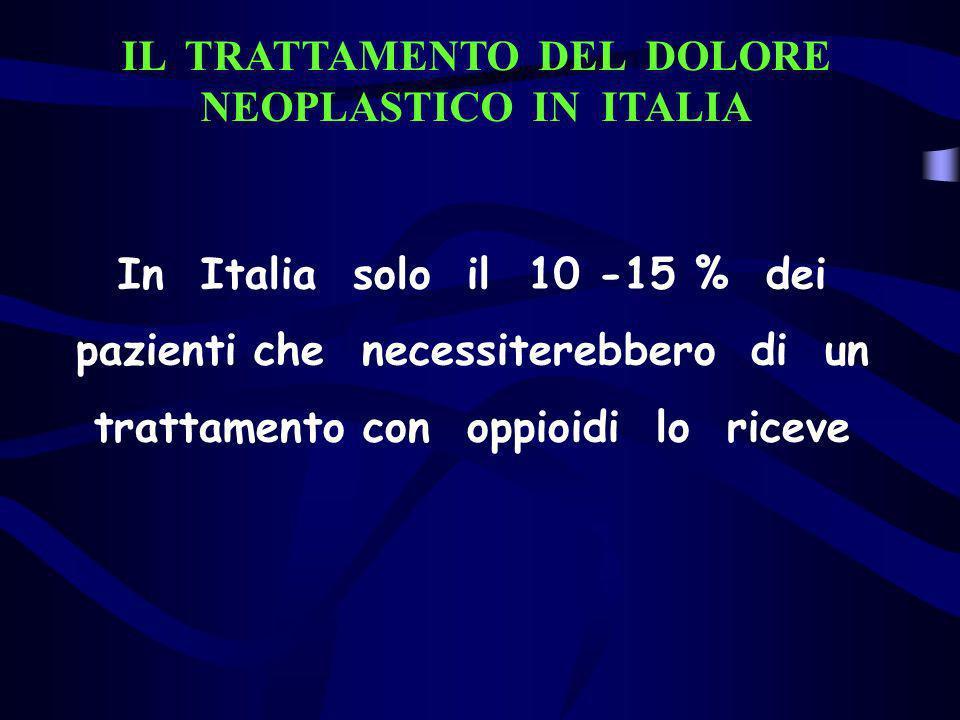 IL TRATTAMENTO DEL DOLORE NEOPLASTICO IN ITALIA
