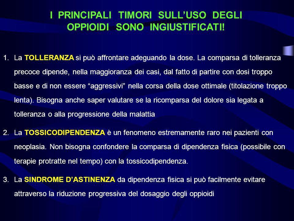 I PRINCIPALI TIMORI SULL'USO DEGLI OPPIOIDI SONO INGIUSTIFICATI!