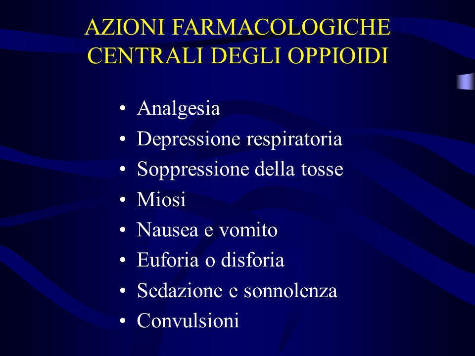 AZIONI FARMACOLOGICHE CENTRALI DEGLI OPPIOIDI