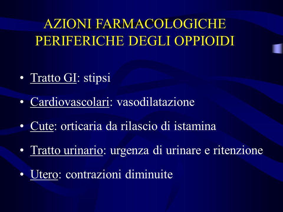 AZIONI FARMACOLOGICHE PERIFERICHE DEGLI OPPIOIDI
