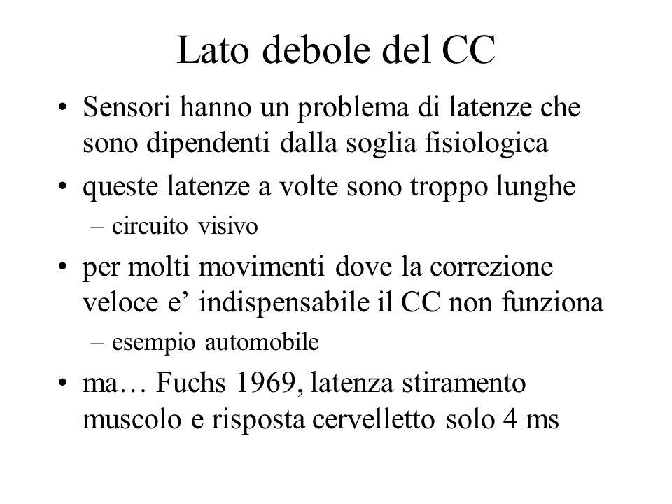 Lato debole del CCSensori hanno un problema di latenze che sono dipendenti dalla soglia fisiologica.