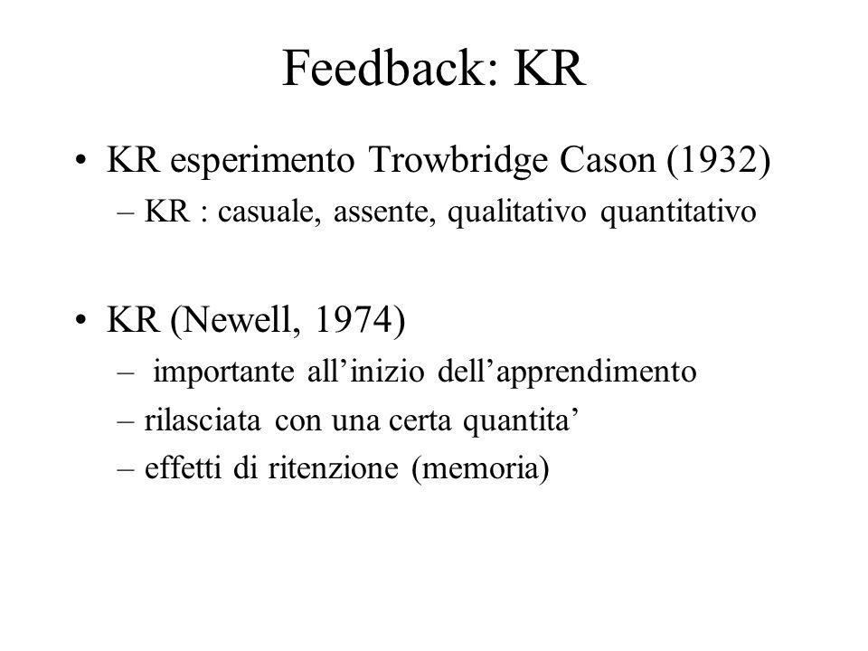 Feedback: KR KR esperimento Trowbridge Cason (1932) KR (Newell, 1974)