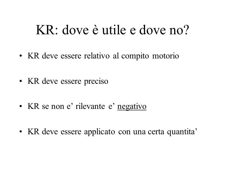 KR: dove è utile e dove no