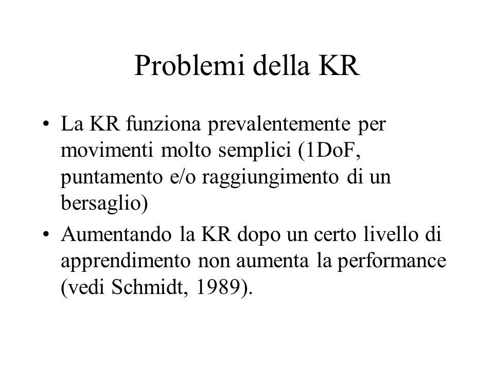 Problemi della KR La KR funziona prevalentemente per movimenti molto semplici (1DoF, puntamento e/o raggiungimento di un bersaglio)