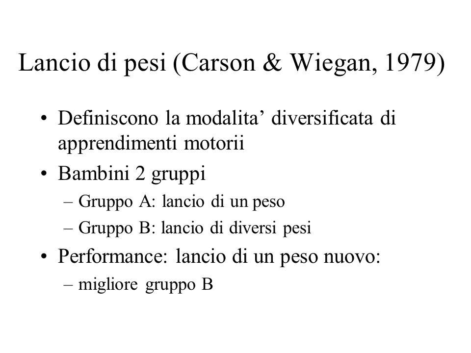 Lancio di pesi (Carson & Wiegan, 1979)