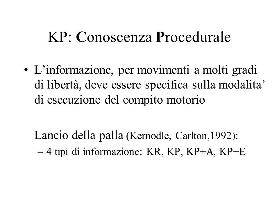 KP: Conoscenza Procedurale