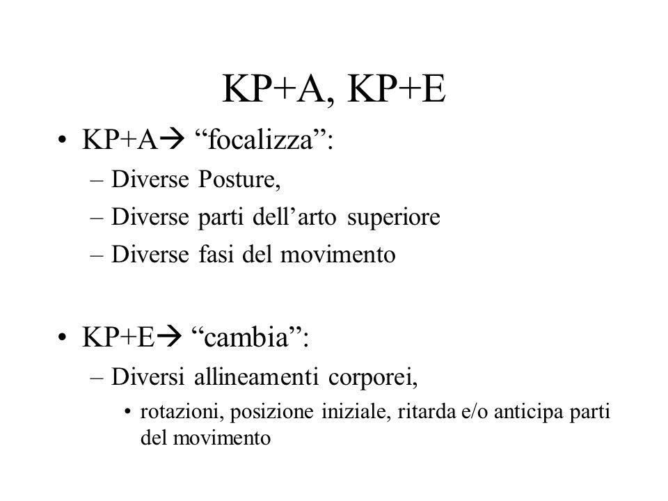 KP+A, KP+E KP+A focalizza : KP+E cambia : Diverse Posture,